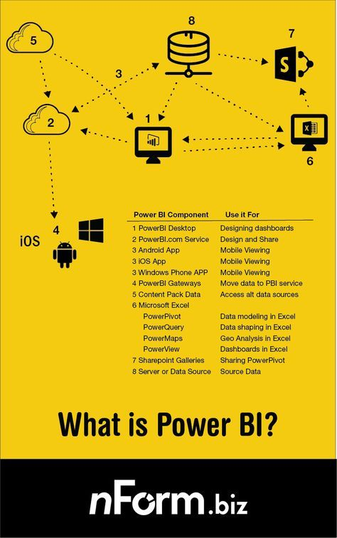 what is business analytics pdf