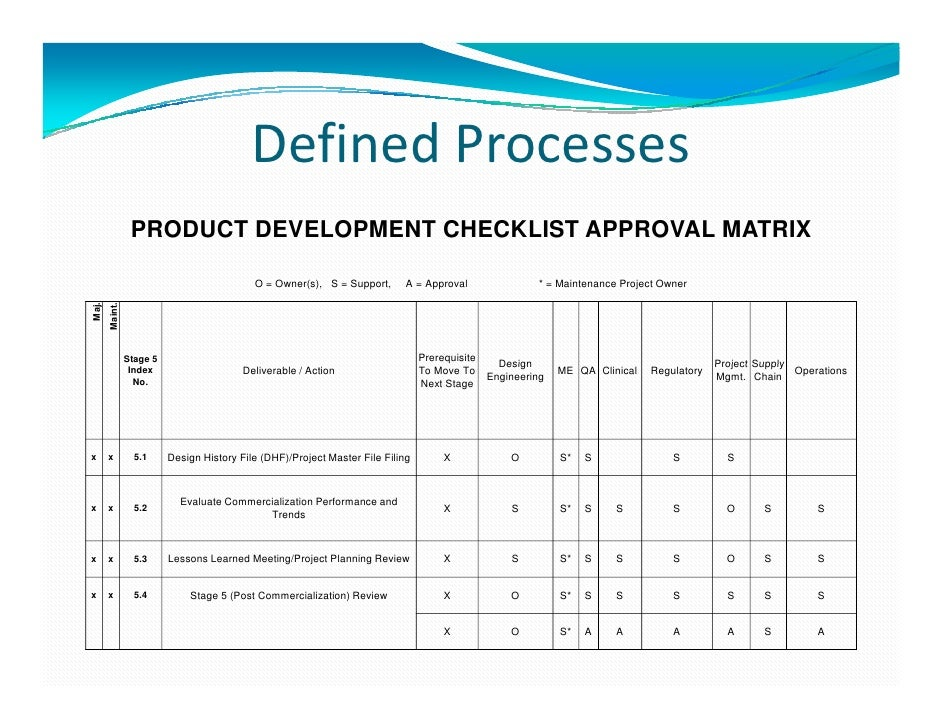 project report on new product development pdf