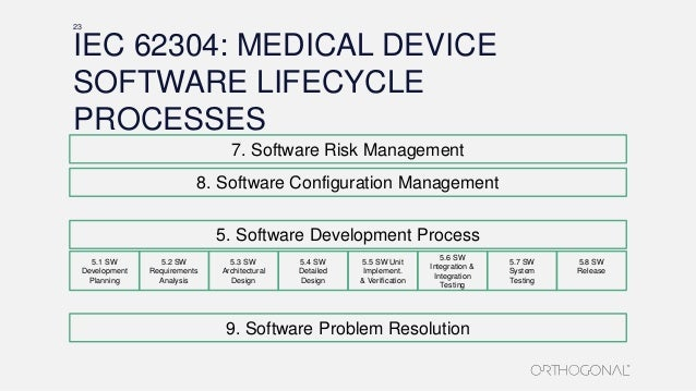 medical device software requirement specification sample